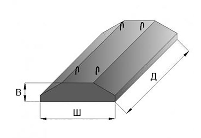 подушки фл размеры